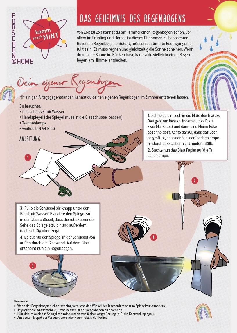 Forschen@Home: Das Geheimnis des Regenbogens